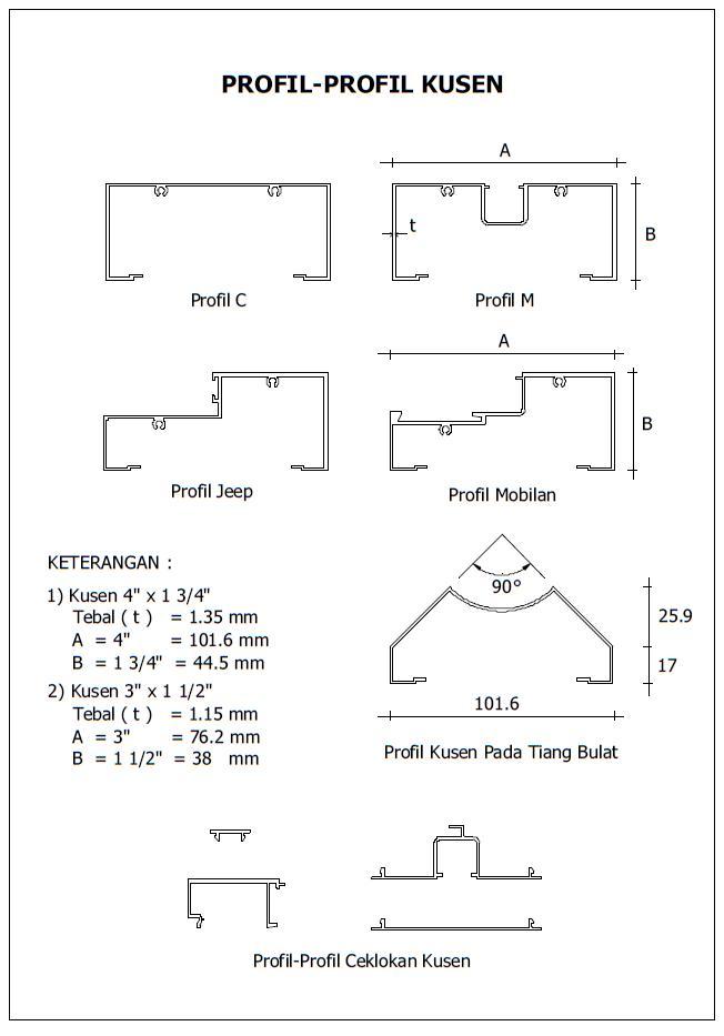 profil-pintu-aluminium1